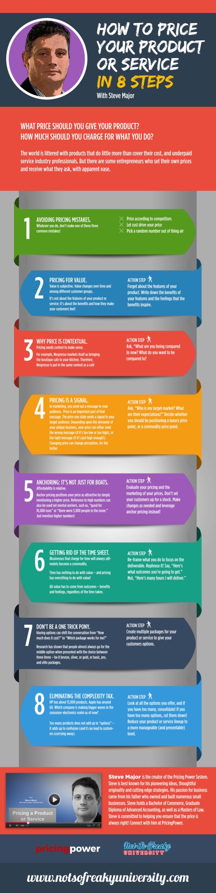 steve major infographic 03