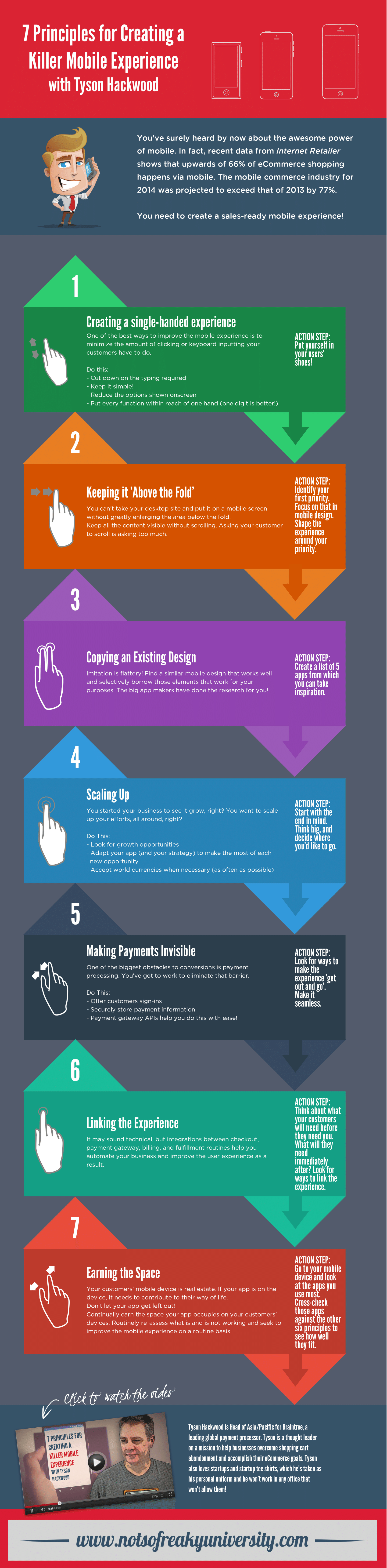 Tyson Hackwood Infographic