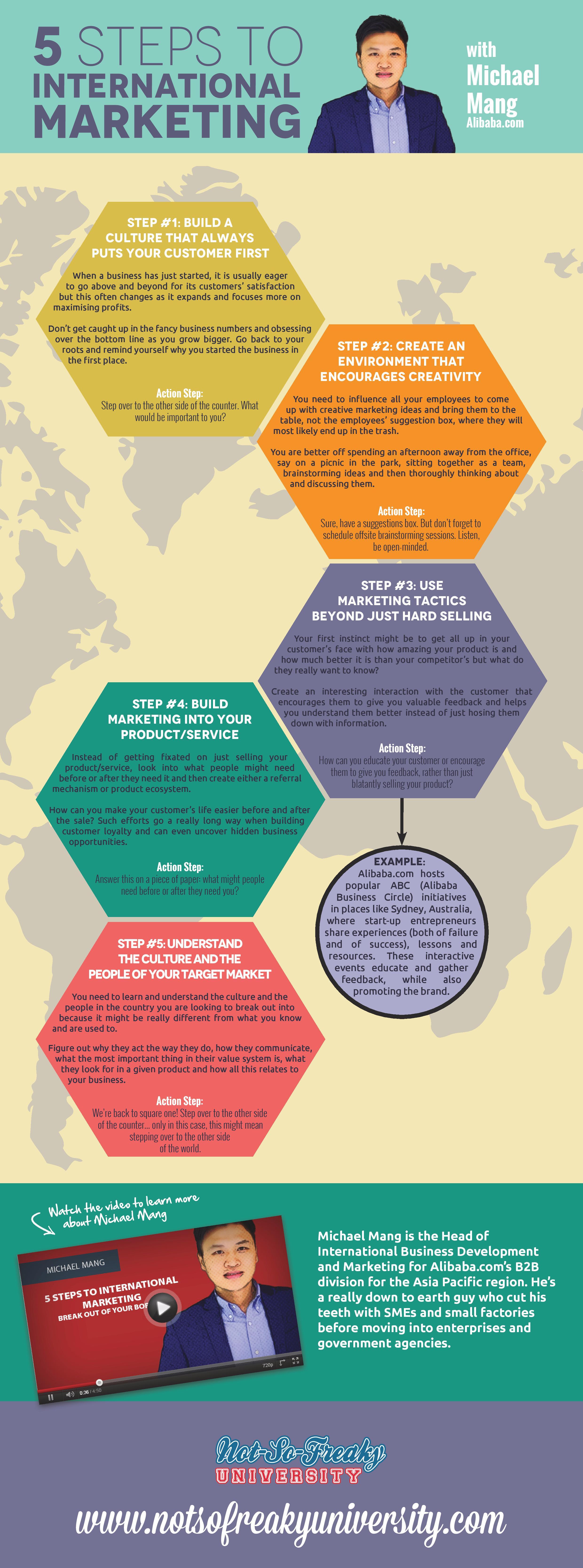 james - Michael Mang - infographic NSFU 01-page-001