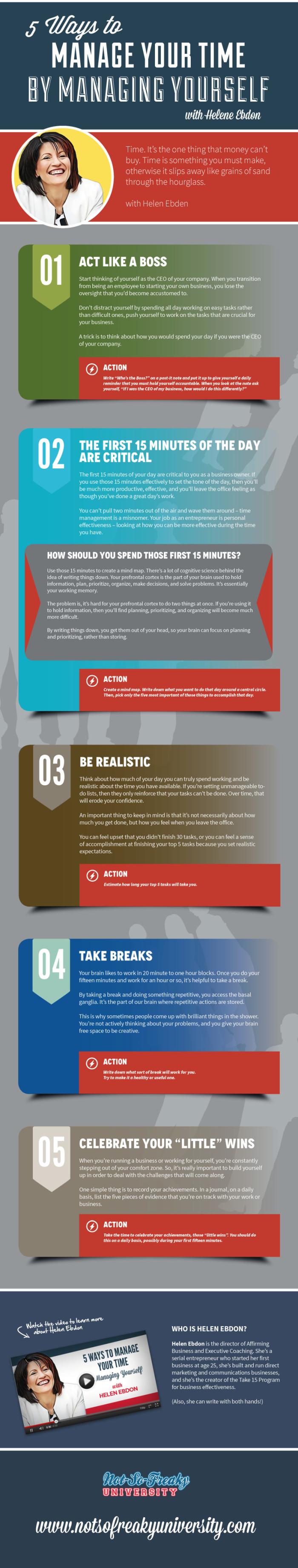 james -helene ebdon infographic - NSFU 01
